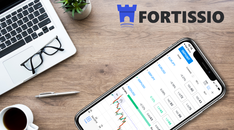 fortissio app